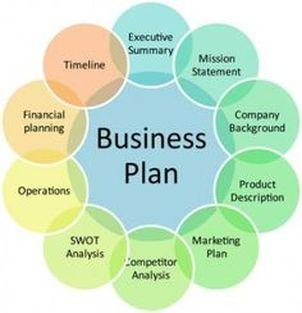 Business Plan VA Social Science - Scoreorg business plan template