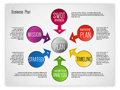 Business Plan VA Social Science - Business plan for startup template